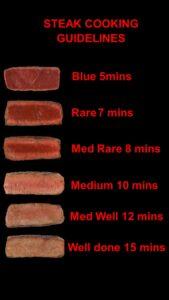 Steak_guidelines